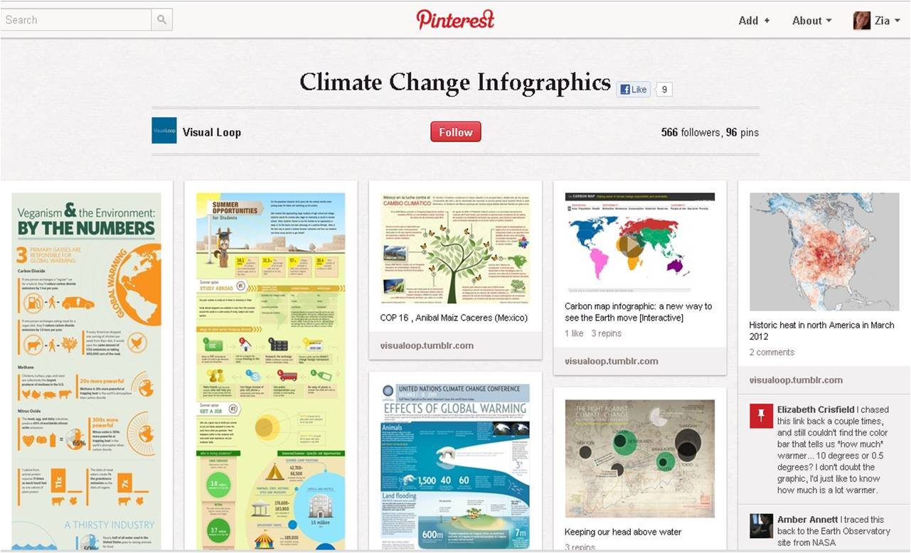 Personal impact of global warming marketing green recently for example 350 launched its global connect the dots campaign to motivate users to document and share images and stories about sciox Image collections